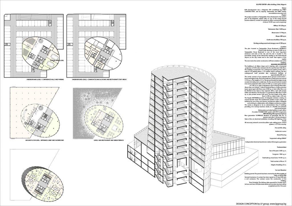Ellipse center, Sofia- Bulgaria 03 collaboration LP Group
